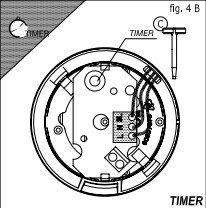 CATA E-GLAS elszivó ventilátor időzítő beállítása
