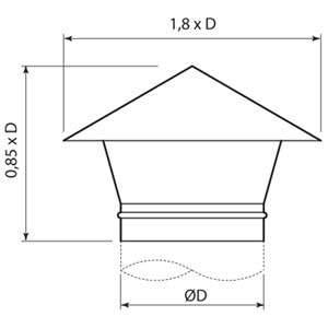 DKD tetősapka méretei